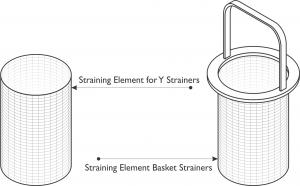 Straining Elements